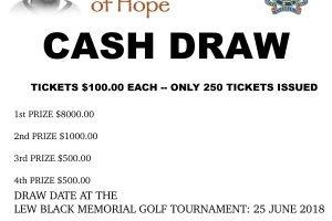 RCAF/Mikinduri Lottery cash draw poster